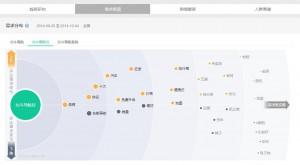 网站seo优化怎么挖掘用户需求