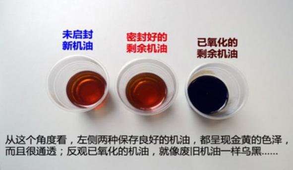 润滑油的应用和作用